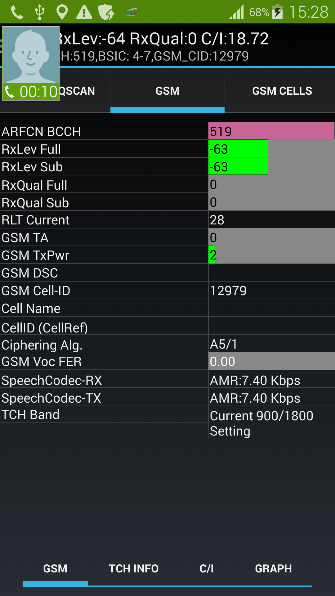 AZQ on Samsung S5 GSM Radio Parameters