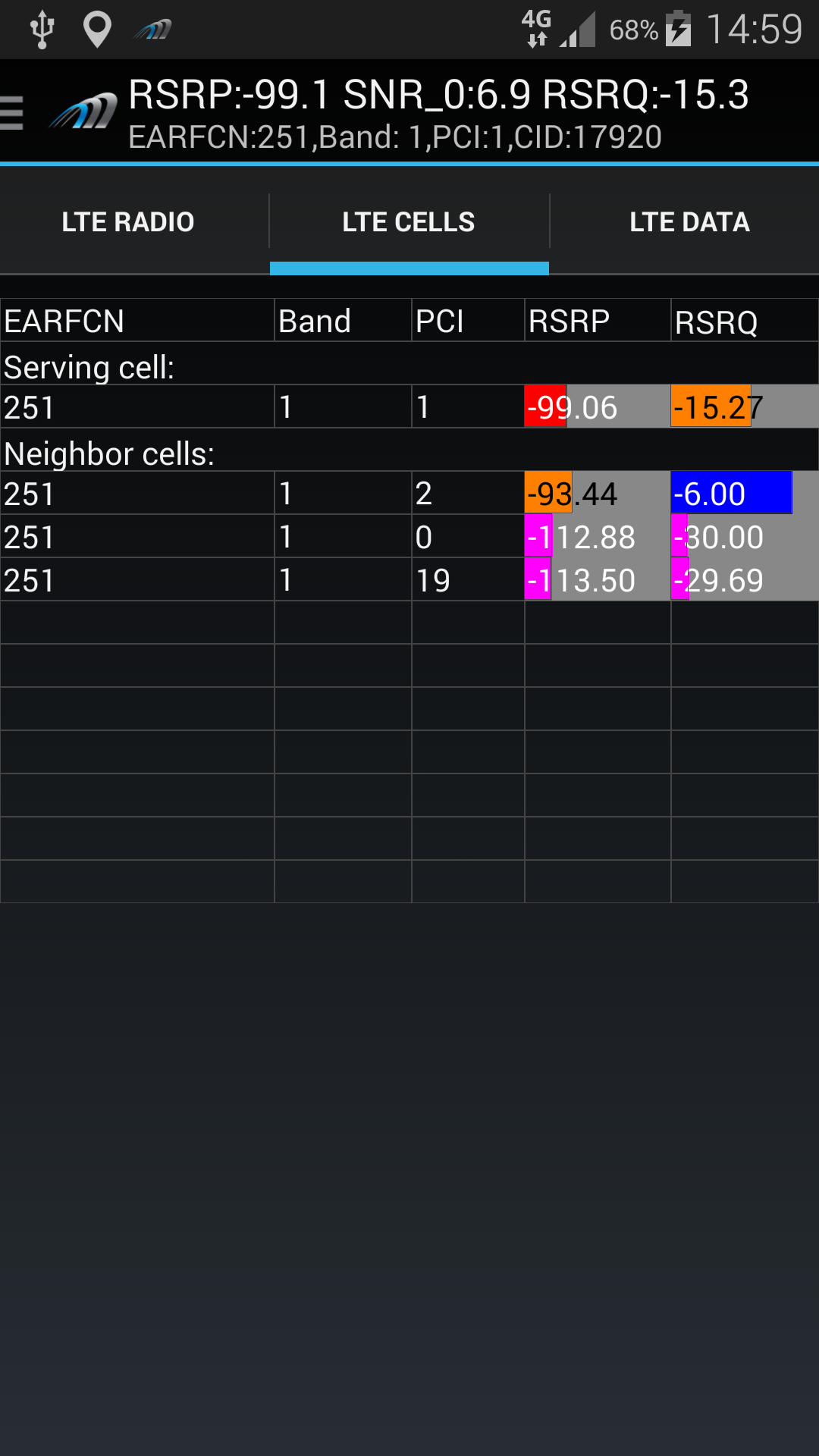 AZQ on Samsung S5 LTE Neighbor Cells